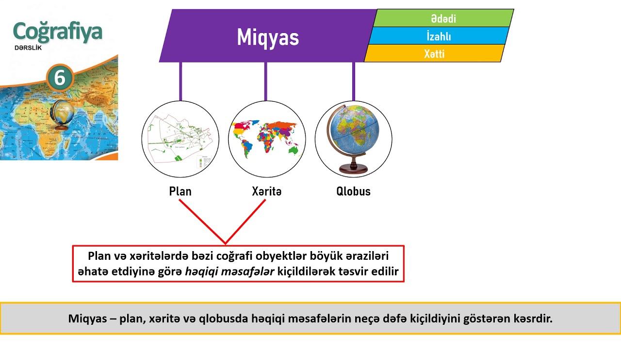 Coğrafiya 7-ci sinif 8. Miqyas