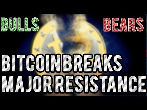 Bitcoin Breaks Major Resistance Line - Can the bulls hold it?