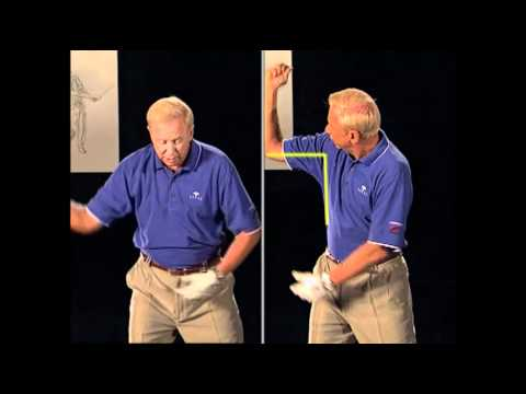 The Dominant Side in a Swing-Video7-X-Factor Swing: IV