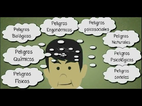 ¿Qué es Peligro? explicación con ejemplosиз YouTube · Длительность: 3 мин43 с