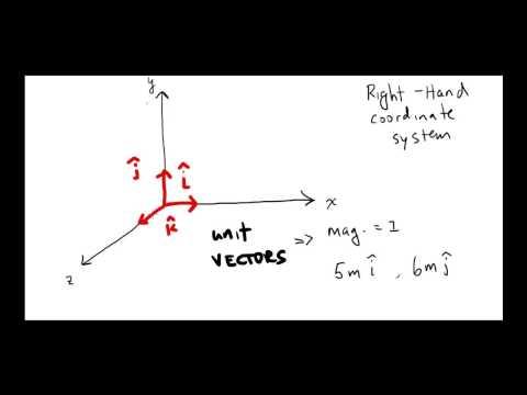 AP- adding vectors in 3-D