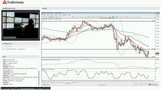 Forex Trading Strategy Webinar Video For Today: (LIVE Thursday November 17th, 2016)