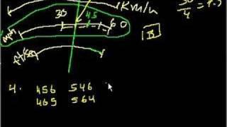 SAT Prep: Test 7 Section 5 Part 1