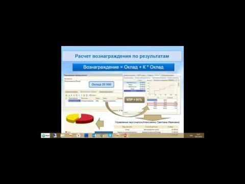 Примеры KPI для IT компаний (1С:Франчайзи)
