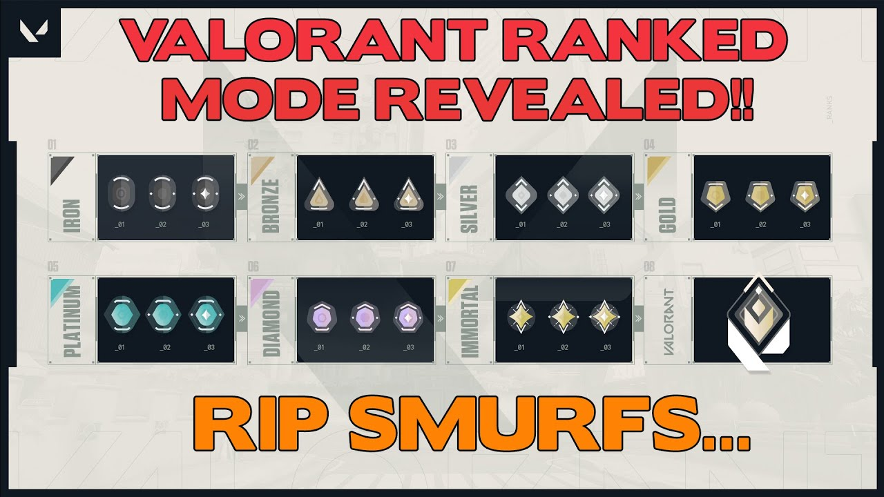 Valorant Ranked Mode Revealed || All the Details!