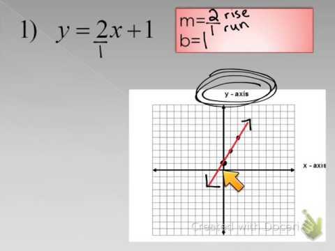 Intro Alg 3-4 Sec 3.5 11/2/17