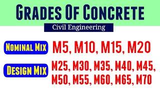 Grades of Concrete | Concrete Grades |Nominal mix | Design Mix | Concrete grades | Civil Engineering