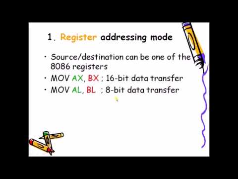 8086 Addressing Modes Tutorial - 8086 Microprocessor