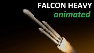 SpaceX Falcon Heavy launch - 3D animation in Blender
