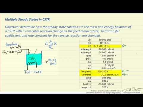 Lecture 83: Multiple Steady-States in a CSTR with