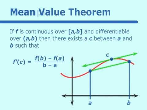 ap calculus differentiability and continuity relationship