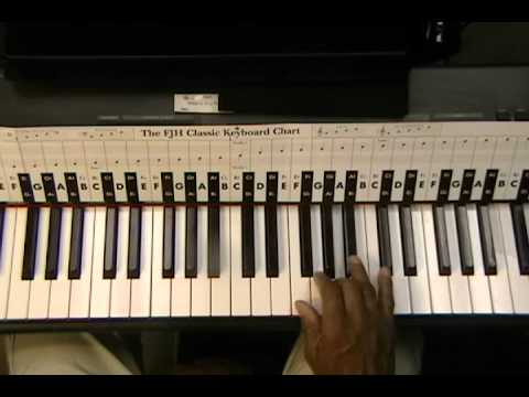 How To Play Understand Suspended Chords On Piano Eemusiclive Youtube