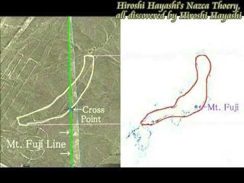 2409・04 Nazca Theory+Its Proof and Evidenceナスカ理論+その証拠と証明(日本の証明)by Hiroshi Hayashi, Japan