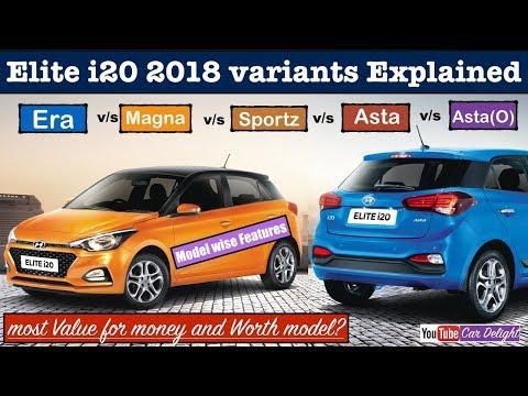 Hyundai Elite i20 2018 Variants Explained | Model Wise Features of New Elite i20 2018