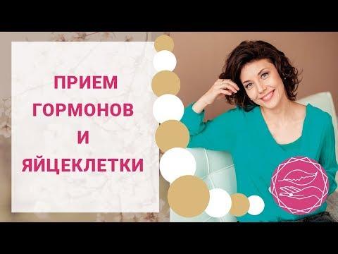 Овариальный резерв яичников и гормональные контрацептивы: что нужно знать?  Наталья Петрухина
