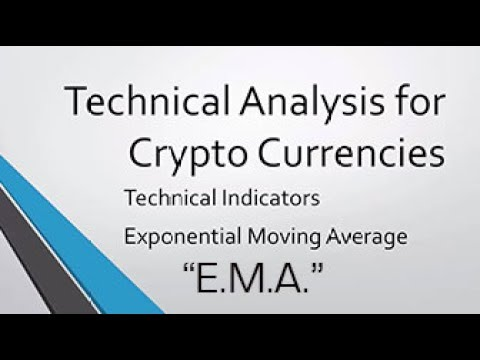 EMA - 'Exponential Moving Average' : Crypto Technical Analysis