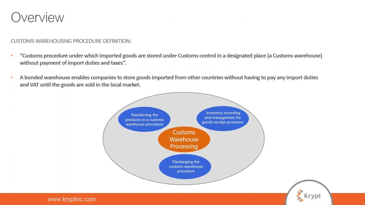 SAP GTS Bonded Warehouse Solution Webinar