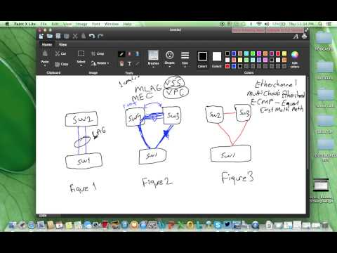 Etherchannel,Multichassis Etherchannel,VSS,VPC and ECMP-Equal Cost Multipath