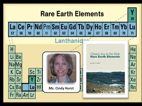 China's Rare Earth Strategies: Attaining Market Dominance, Cindy Hurst