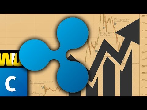 RIPPLE (XRP) GRAPH EXPLAINED! - PREDICT FUTURE PRICES THROUGH EVENTS THAT CHANGED PRICES OF XRP!