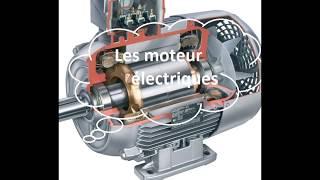 Principe de fonctionnement des mouteur électrique