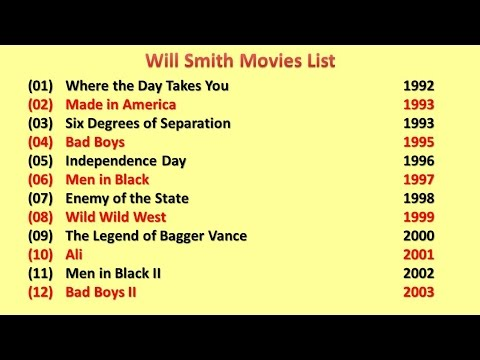 Will Smith Movies List - YouTube Will Smith Movies List