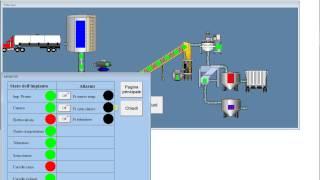 Smart Project Omron 2014, Impianto di macinazione e separazione di cavi elettrici