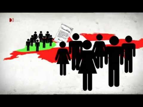 Bürgerrechte in der Schweiz