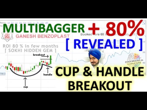 ✔CoolBrains Multibagger Stock Revealed / 7 Stocks up 100% / Nifty at 9900