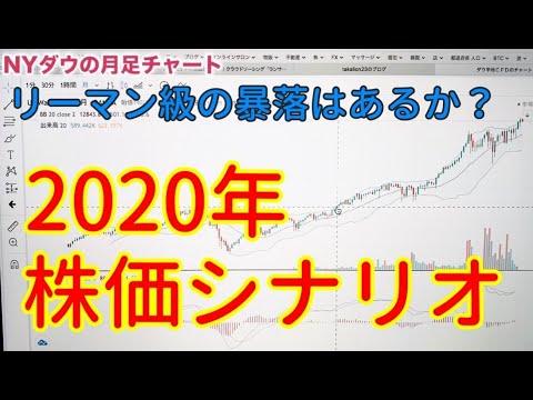 年 株価 予想 2020