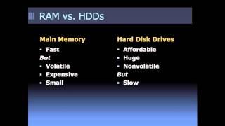 Memory: RAM vs HDD