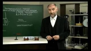 Магнитное поле катушки с током