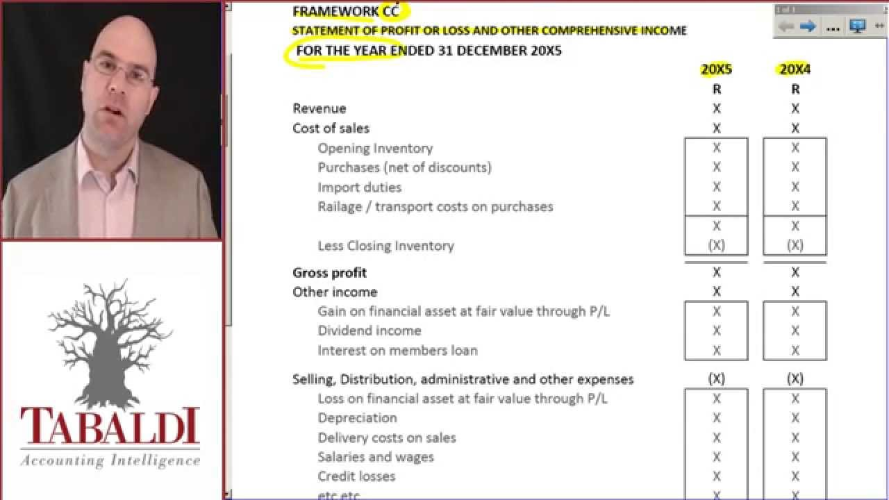 FAC1601 SU 5(ii)Statement Of Profit Or Loss And Other Comprehensive Income    YouTube  Loss Profit Statement