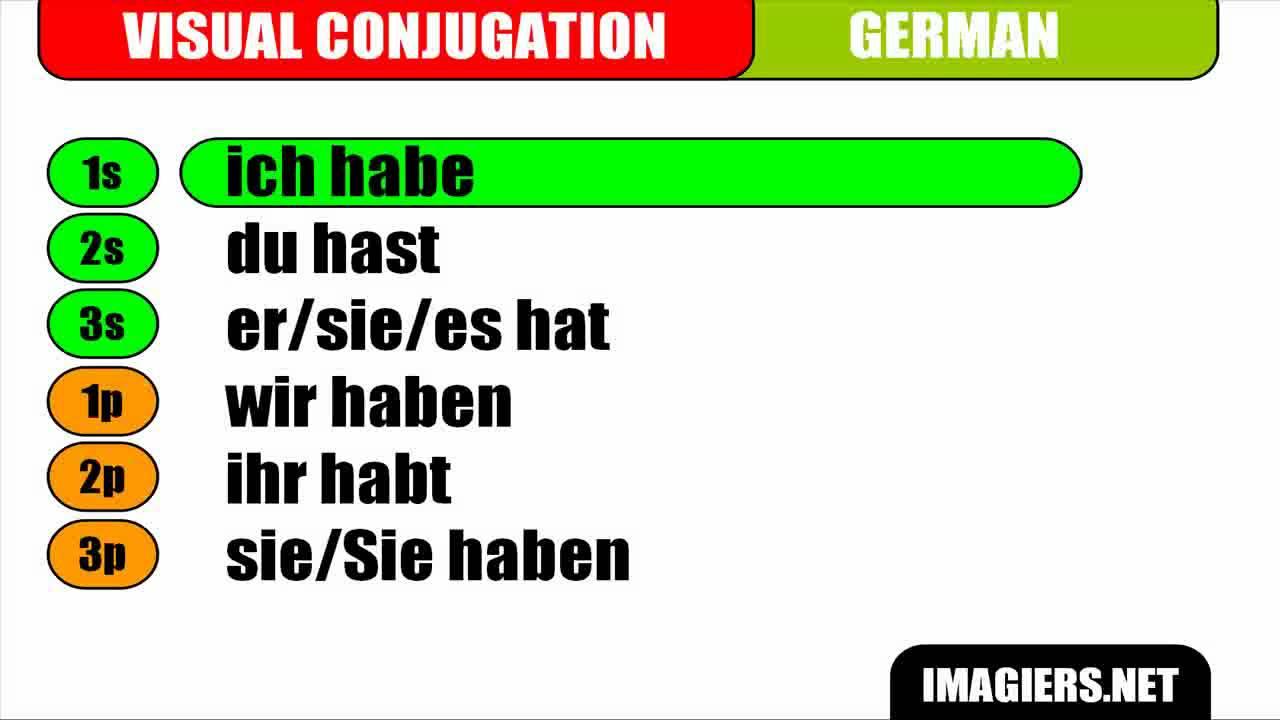 foto de Apprenez l'allemand Conjugaison visuelle Haben Präsens YouTube