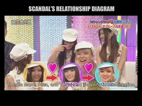 120708 SCANDAL in Shin Domoto Kyoudai rumor on romantic relationship within the group