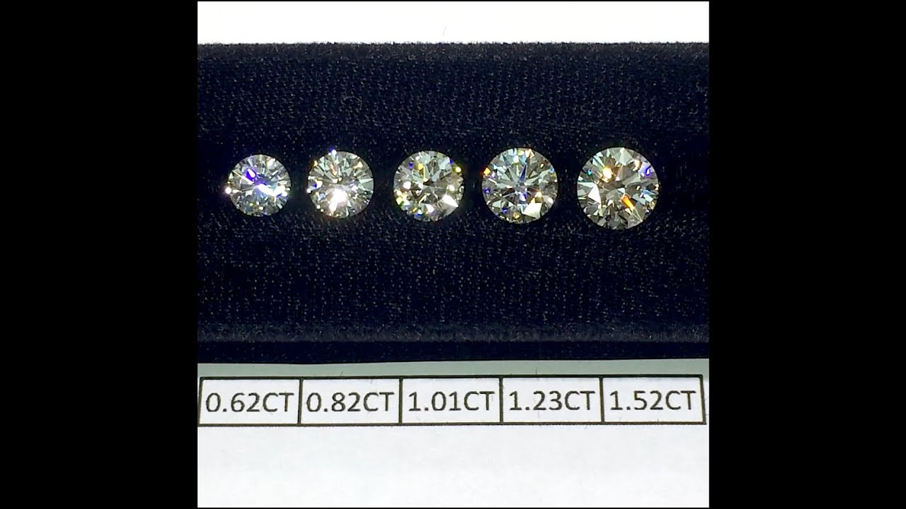 Round Cut Diamonds Size Comparison 0 60 0 80 1 00 1 20