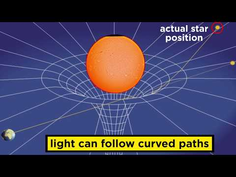 General Relativity: The Curvature of Spacetime thumbnail