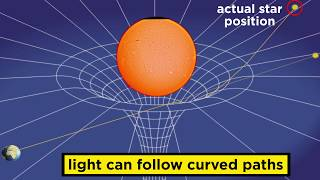General Relativity: The Curvature of Spacetime