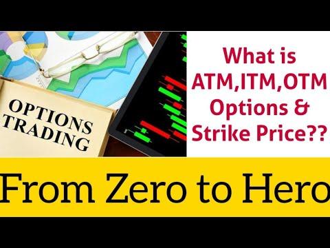 Otm itm option trading concepts