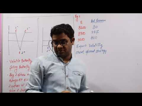 BUTTERFLY STRATEGY OF OPTION DERIVATIVES CA FINAL SFM