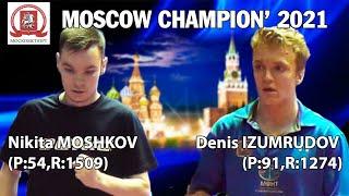 Лучшие в Москве! Чемпионат Москвы 2021. Здесь будут ссылки на видео с Чемпионата
