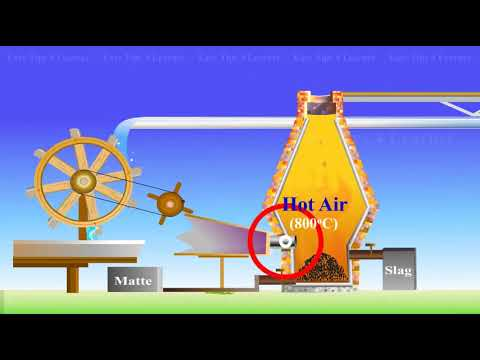 Chemistry Books | Extraction of Copper From Copper Pyrites | Froth  Floatation | Bessemerisation
