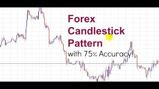 Forex candlestick Patterns - Highly accurate Candlestick Pattern