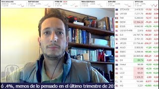 Punto 9 - Noticias Forex del 22 de Febrero 2018