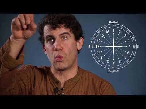 Exploring Ragas & Rhythms, part THREE ~ Wheel of Tala