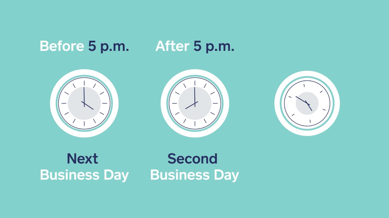 Next Business Day Deposit Schedule | Square Support Center - US