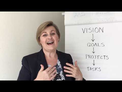 GROW YOUR BUSINESS WITH CONFIDENCE VIDEO 1
