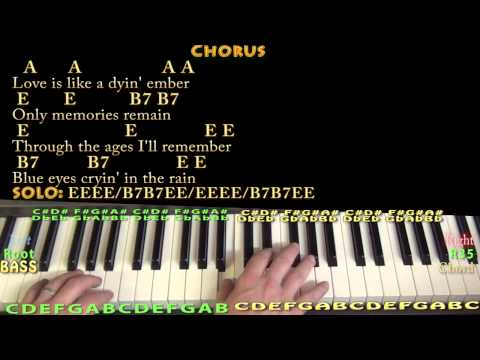 Blue Eyes Crying In The Rain piano chords - UB40 - Khmer Chords