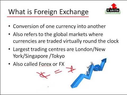 UnoForex - Money Exchange, Money Transfers, Exchange Rate - ()