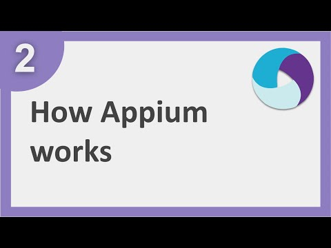 appium-beginner-tutorial-2-|-how-appium-works